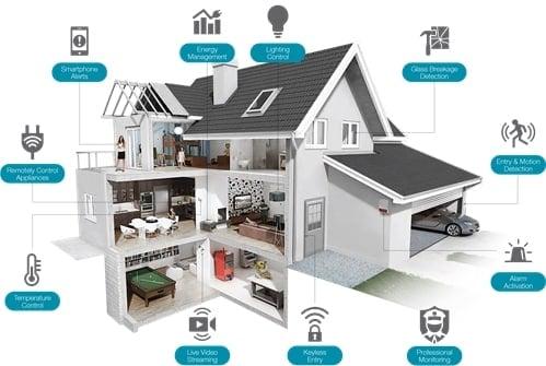 هوشمند سازی خانه های قدیمی