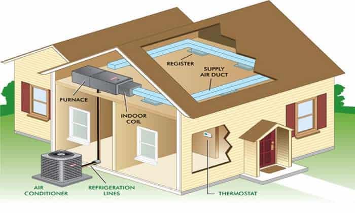 هوشمندسازی ساختمان و پایش انرژی