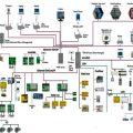 طراحی سیستم مدیریت ساختمان