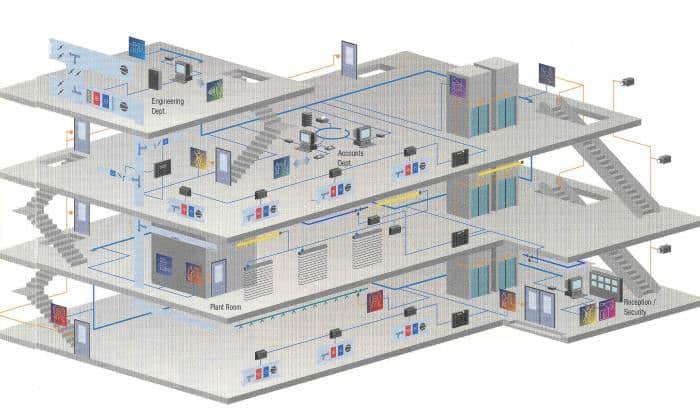 سیستم BMS