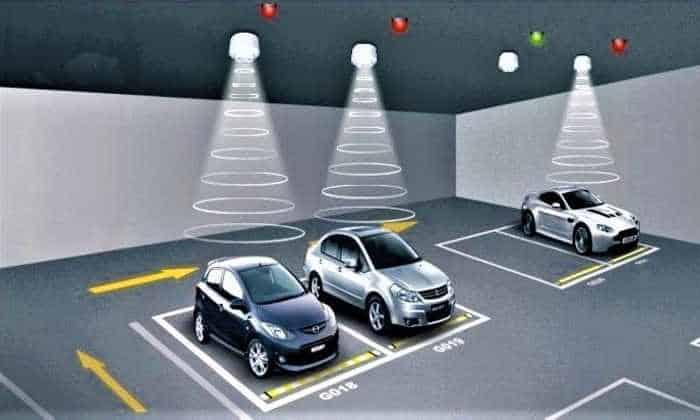 هوشمندسازی پارکینگ مراکز تجاری